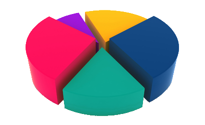 Statistiques 2016 adoption internationale